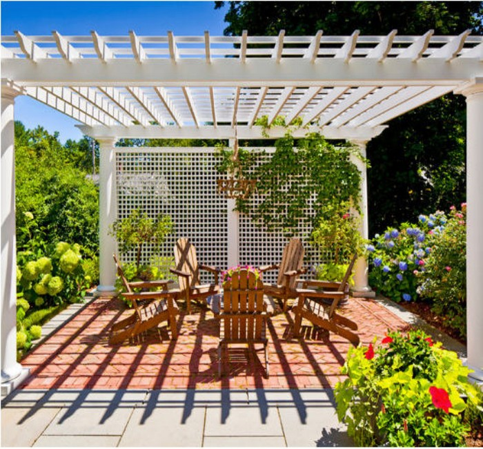 Pergola and patio covers freestanding but protected for Build a freestanding patio cover